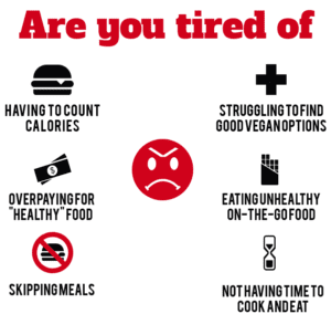 Are you tired of eating unhealthy