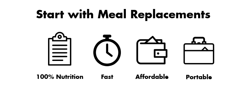 Start with Meal Replacements