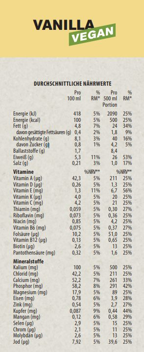 YFood Vegan RTD nutrition label German