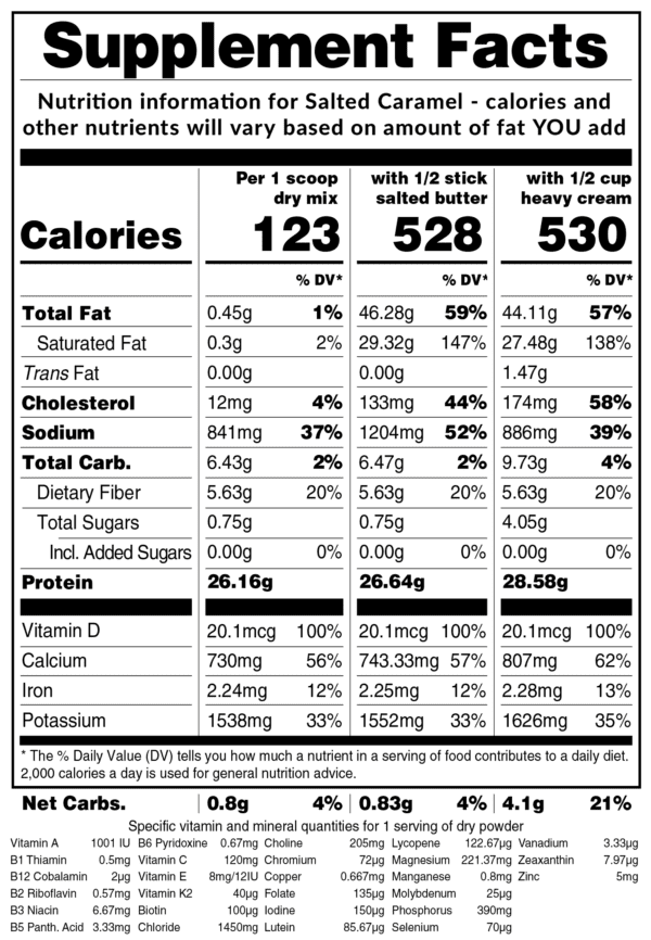 Keto Chow nutrition label sweet