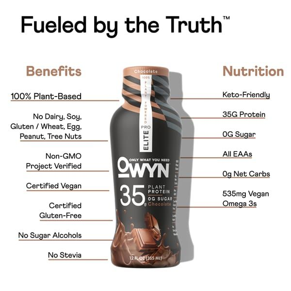 OWYN Elite Protein benefits review