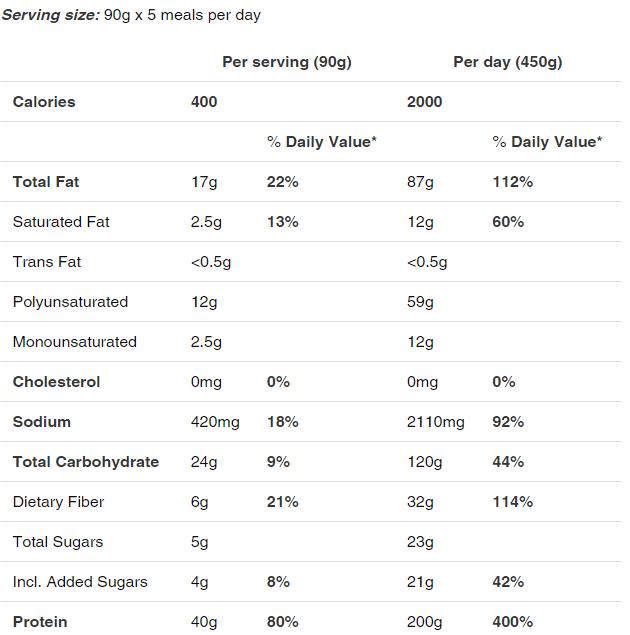 Nutrition Label Huel Black
